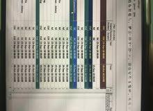 مطلوب مهندسة تخطيط planning engineer