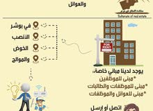 غرف وملاحق للموظفين والموظفات وللعوايل في (بوشر/ الانصب/الخوض/الموالح الجنوبيه)