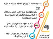 خدمات ادارة و تطوير المشاريع الناشئة ( بث الحياة في افكارك )