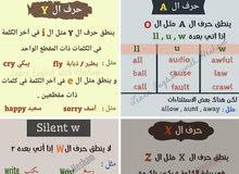 معلم لغة انجليزيه شرق الرياض