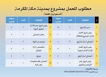 مشروع بمدينة مكة (رجال / سيدات)