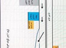 مزرعة للإيجار - فرصة للمستثمرين ولأهل الرياض لقربها من الرياض