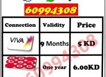 Increase the validity date of SIM card mobile