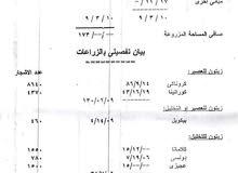 للبيع مزرعة في عبد الله السالم