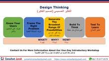 تصميم التفكير