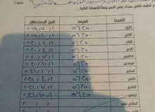 شقه 180 متر بحري مميزه R7 العاصمه الاداريه