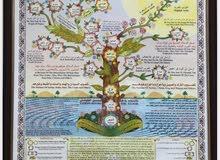 شجرة الانبياء باللغة العربية والانجليزية The Prophets Tree بوستر