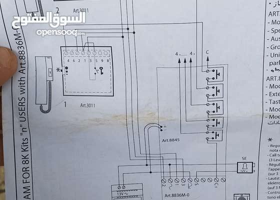 كهرباء المنازل و انترفول