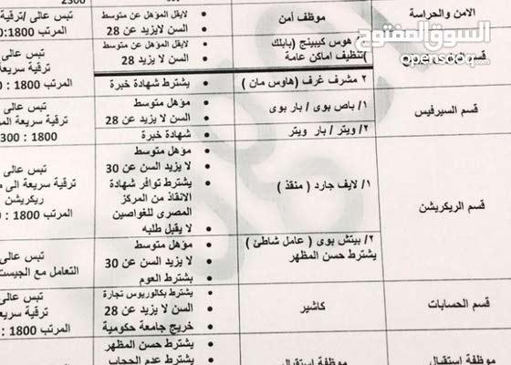 وظائف خاليه فى شرم الشيخ والغردقة