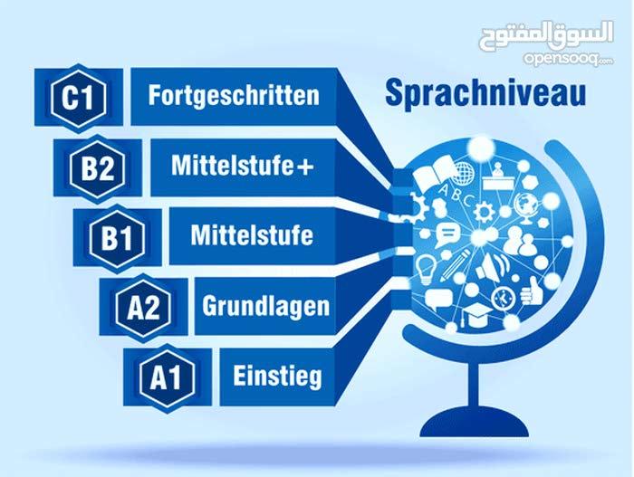 مدرس لغة المانية لجميع المستويات و الامتحانات