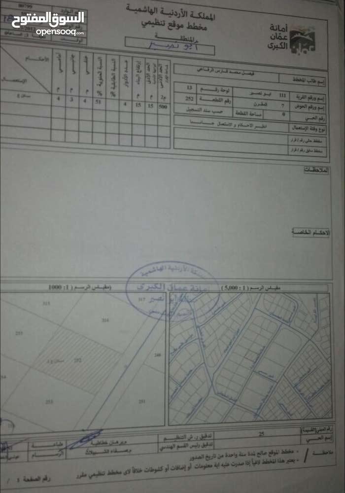 ارض سكنية للبيع في ابو نصير