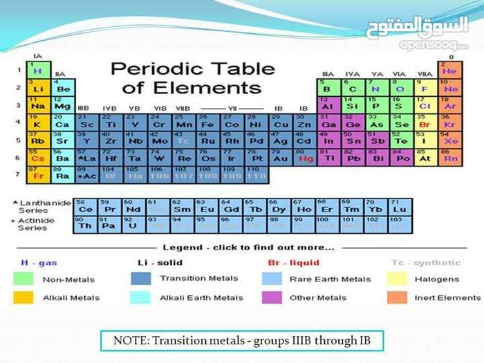 مدرس كيميائي 0798385902 لجميع المراحل