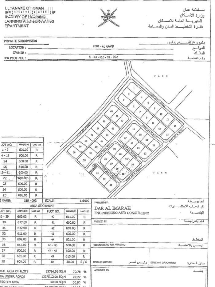 مخطط للبيع اراضي سكنيه في العراقي عبري