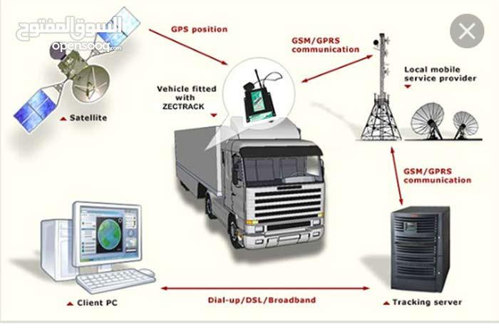 UTRACK أجهزة تتبع مركبات وحماية من السرقة